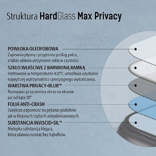 3mk HardGlass Max Privacy iPhone 8 Plus (biały)