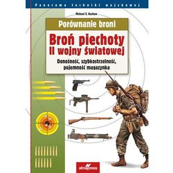 Porównanie broni Broń piechoty II wojny światowej