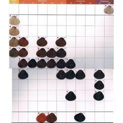 Londacolor Farba w kremie 5/46 Micro Reds - 5/56 R fioletowo-miedziany jasny brąz 60 ml Londa